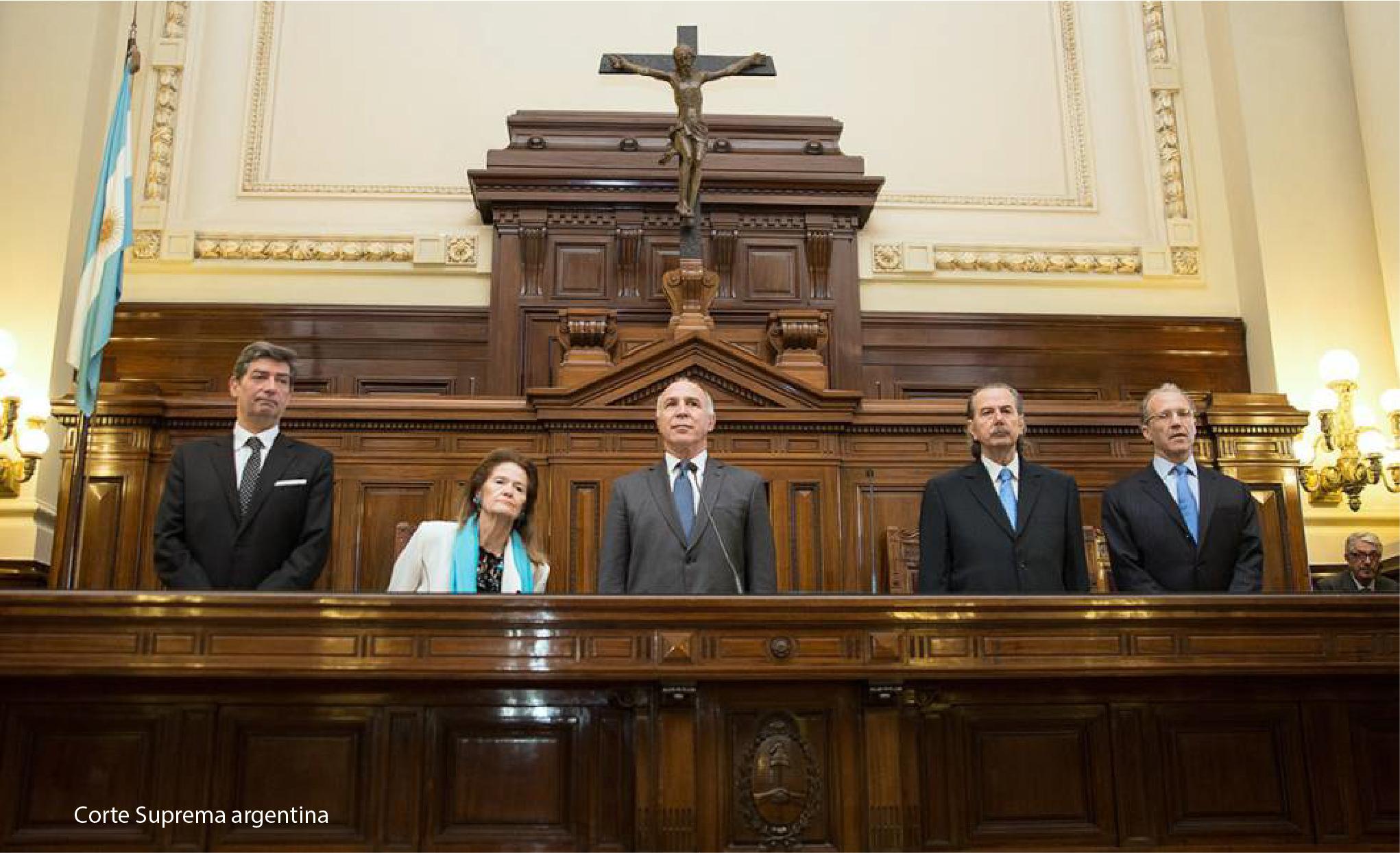 Corte S Argentina
