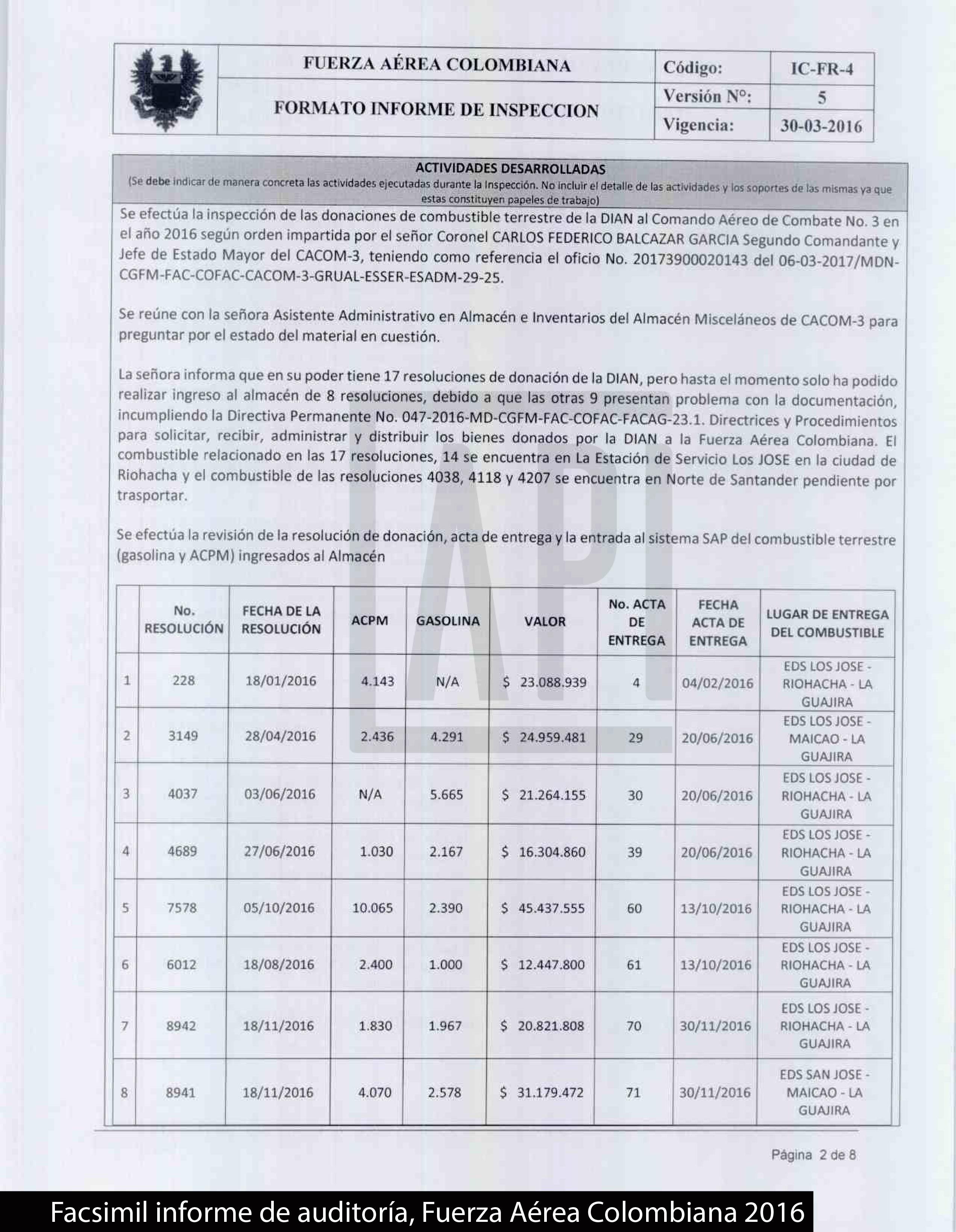 Facsimil informe de auditoría, Fuerza Aérea Colombiana 2016